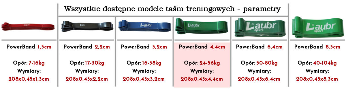 POWER BAND 208*0,45*4,4 cm / zielony